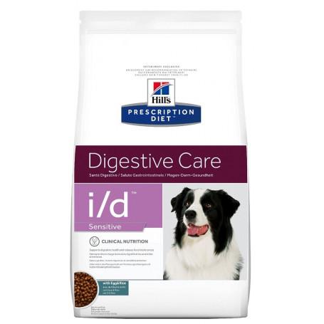Canine I/D Sensitive