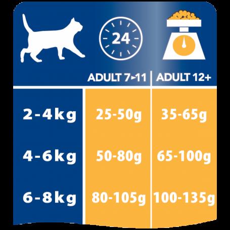 Cat Adult 7+ Chicken