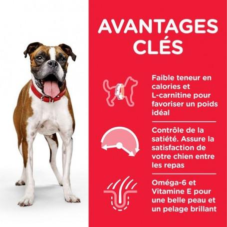 Canine Adult Light Medium Poulet